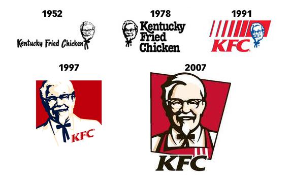 kfc-logo-history
