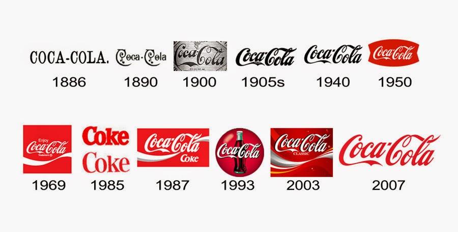 coca-cola-logo-history