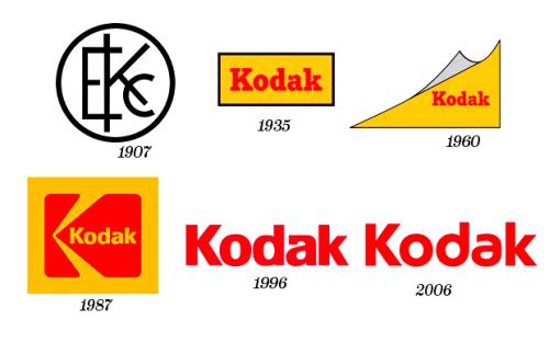 kodak-logo-history
