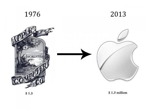 logo-misconception