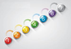 7-steps-digital-marketing-success